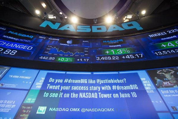 NASDAQ stock screens with user generated content social wall