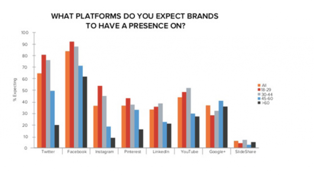 Why Earned Media is Vital for Content Marketing Success | Social Media Today