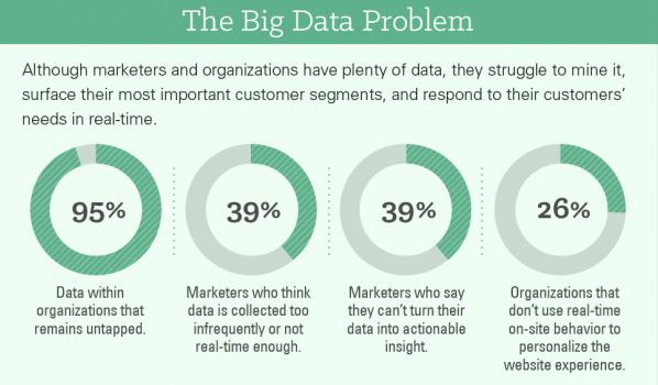 big-data-problem- TINT Blog