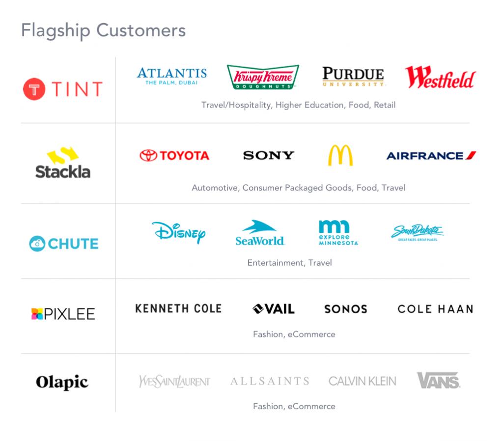 user generated content platform customers