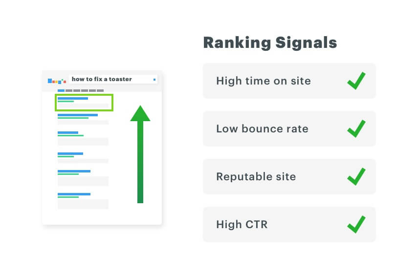 ranking signals
