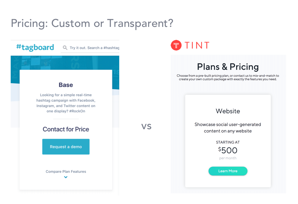 user generated content platform pricing